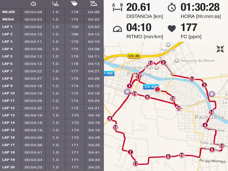 Ivan-Moreno-media-maraton-resumen-polar-m400-polar-flow