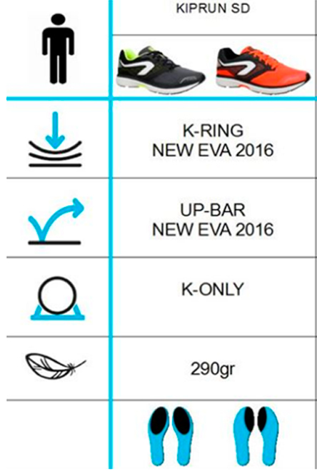kalenji-sd-decathlon-kiprun-tecnologia-zapatilla-running